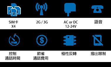 3G-FWT-icon