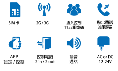 3G-intercom-icon