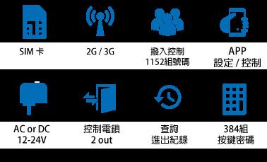 3G-keypad-opener-controller-icon
