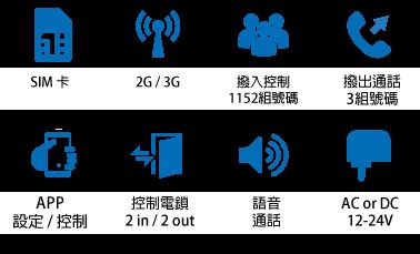 3G-intercom-icon