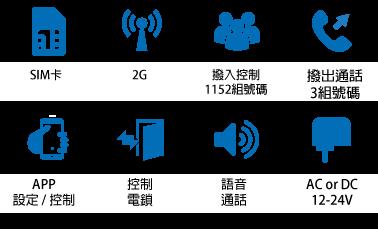 GSM-intercom-icon