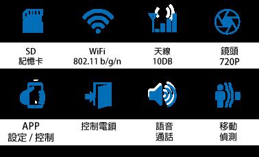 wifi-video-intercom-icon