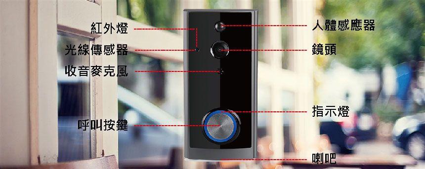 TZ-IP902S wifi vedio doorbell